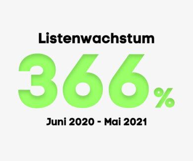 Morotai Listenwachstum
