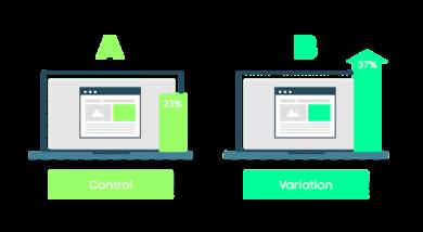 Vorteile von A/B-Testing