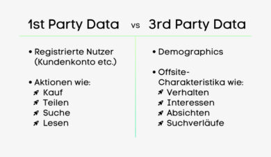 First Party Data vs Third Party Data